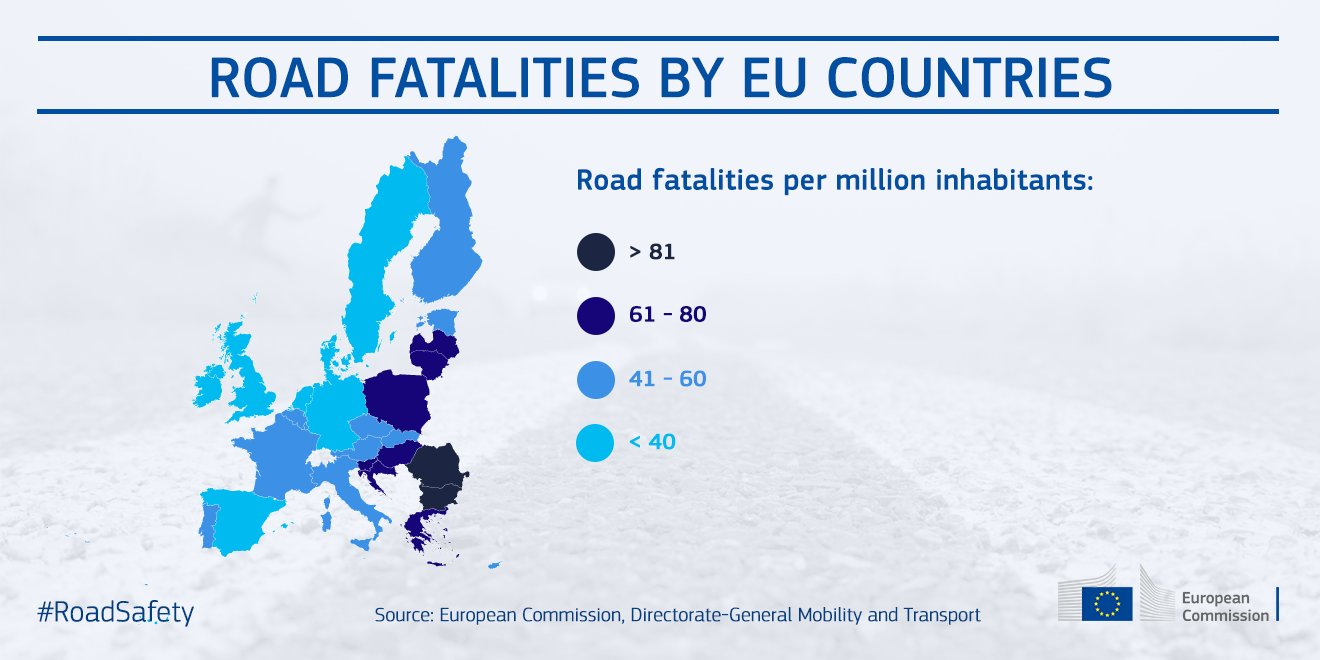 Rata accidentelor rutiere în Europa 2018
